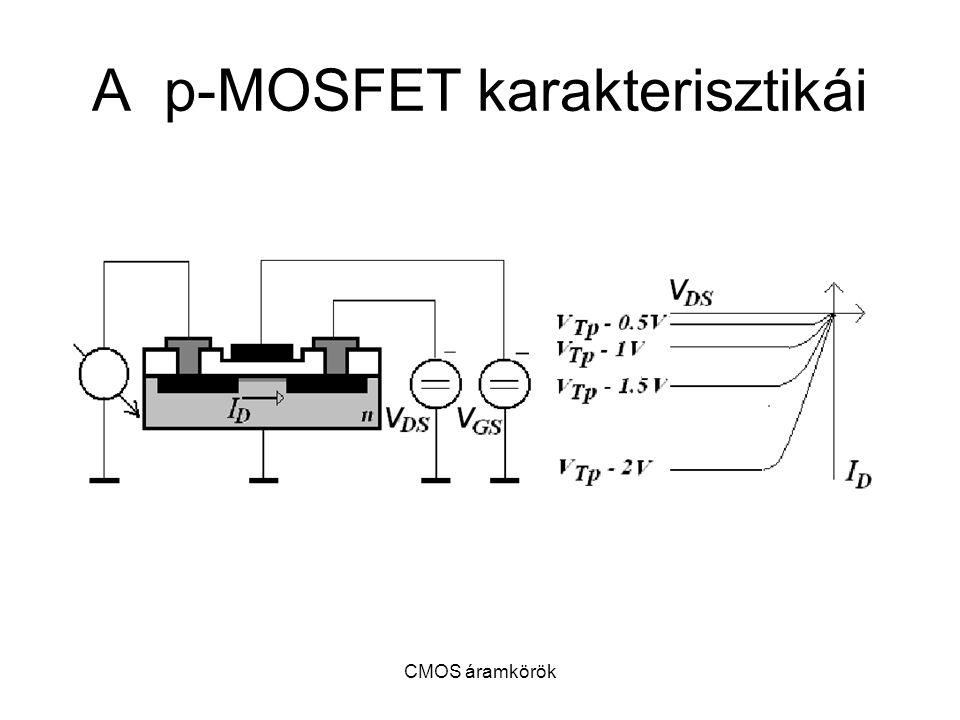 A p-MOSFET karakterisztikái