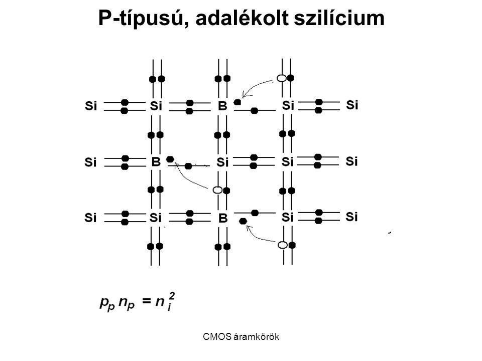 P-típusú, adalékolt szilícium