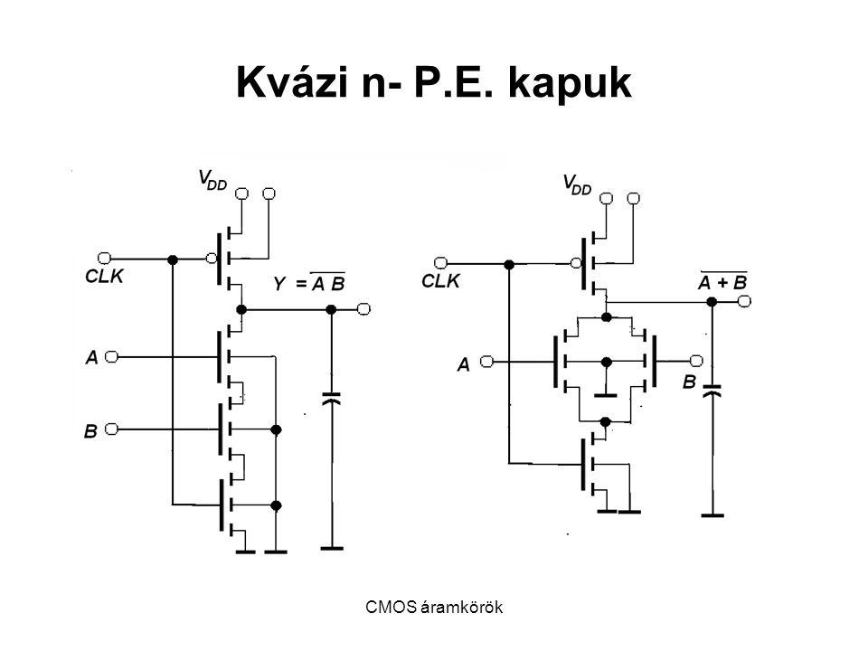 Kvázi n- P.E. kapuk CMOS áramkörök