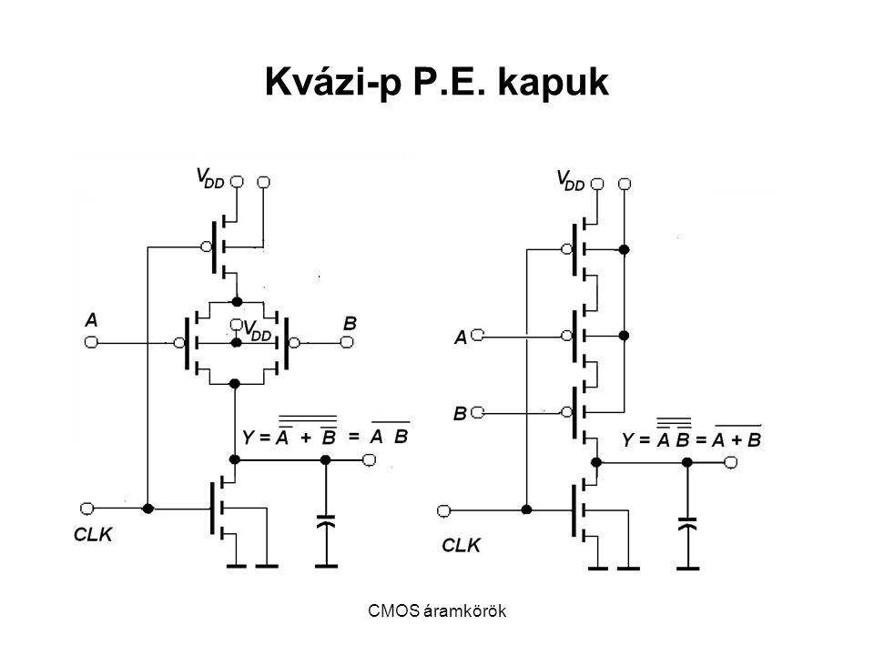 Kvázi-p P.E. kapuk CMOS áramkörök
