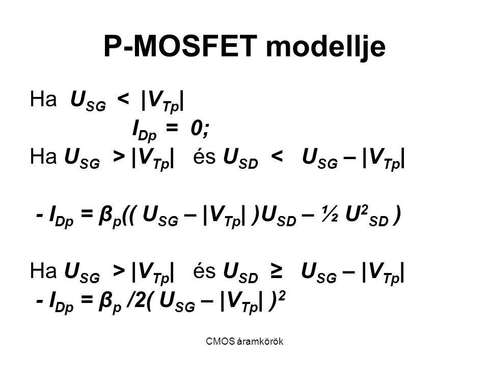 P-MOSFET modellje Ha USG < |VTp| IDp = 0;
