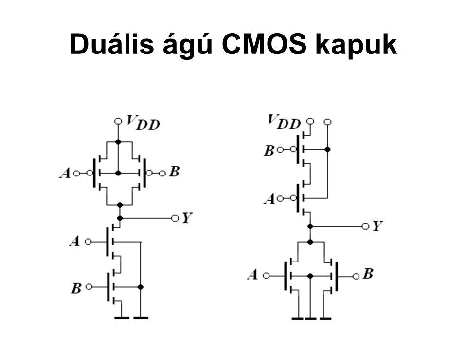Duális ágú CMOS kapuk CMOS áramkörök