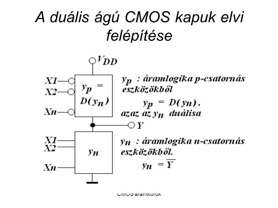 A duális ágú CMOS kapuk elvi felépítése
