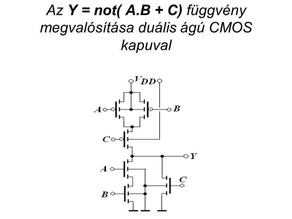 Az Y = not( A.B + C) függvény megvalósítása duális ágú CMOS kapuval