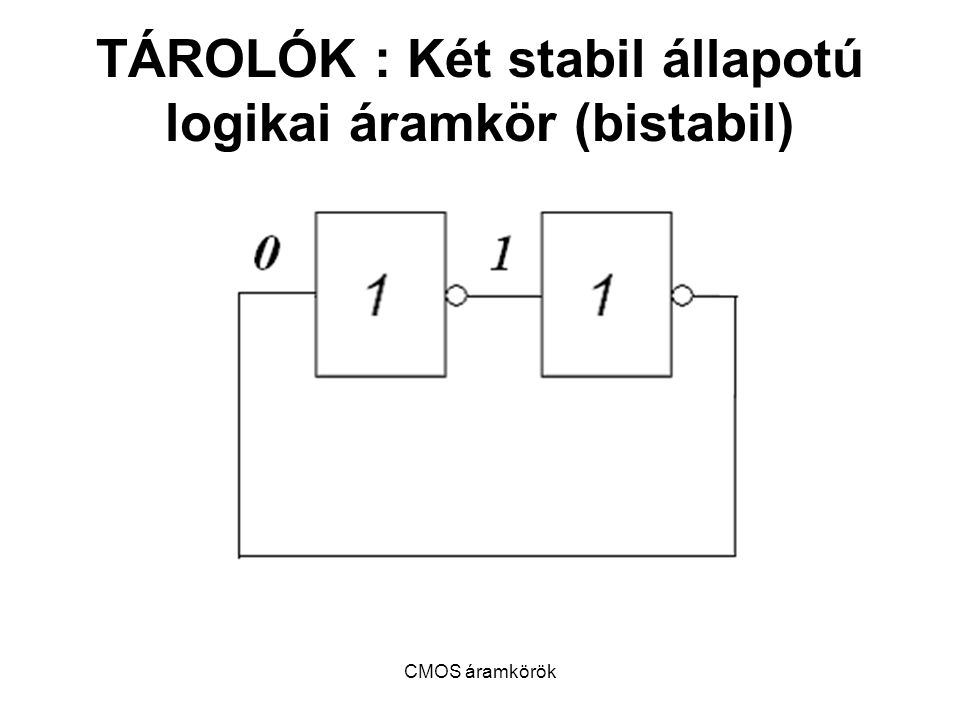 TÁROLÓK : Két stabil állapotú logikai áramkör (bistabil)