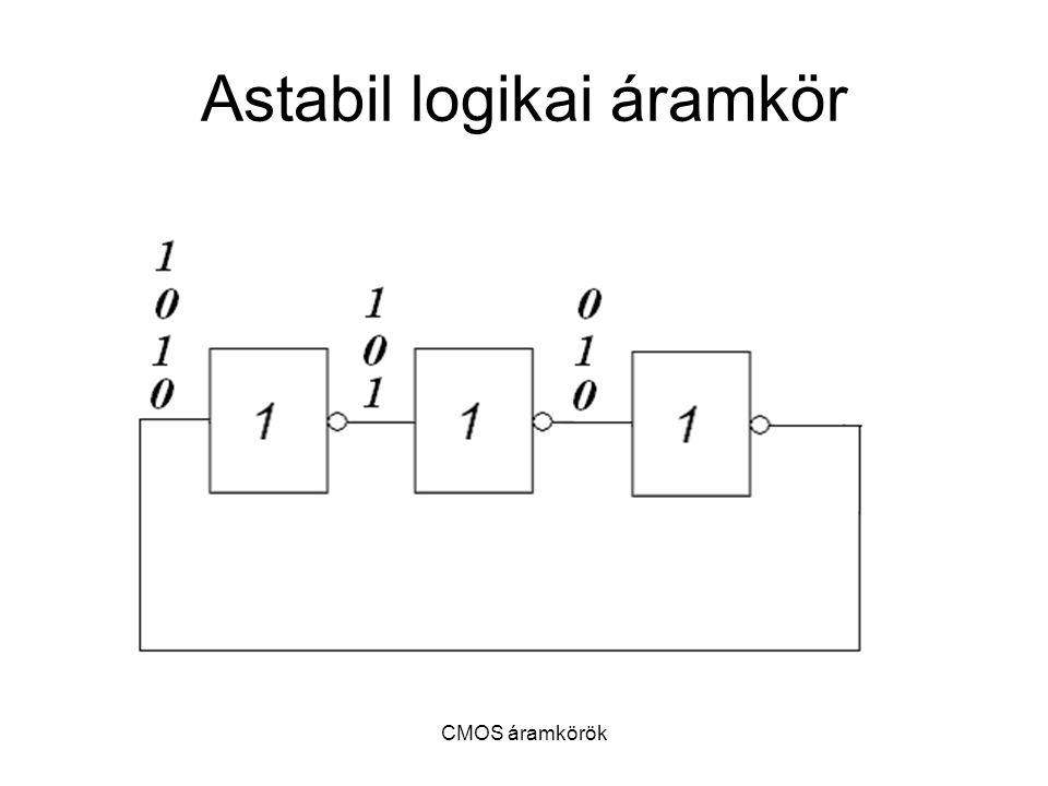 Astabil logikai áramkör