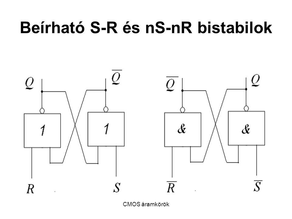 Beírható S-R és nS-nR bistabilok