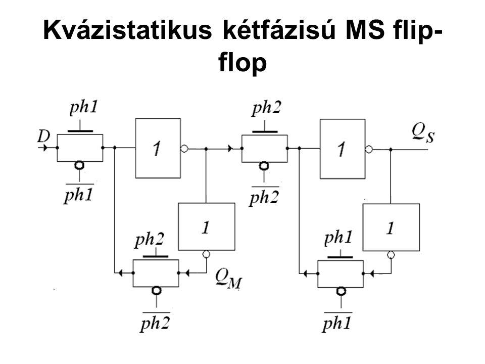 Kvázistatikus kétfázisú MS flip-flop