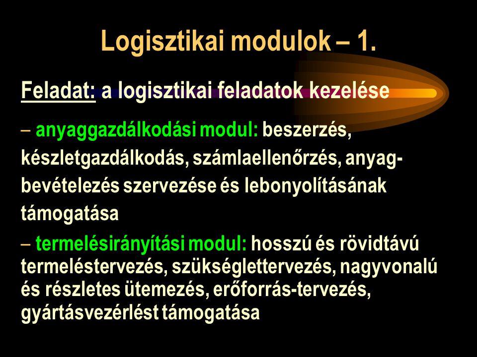 Logisztikai modulok – 1. Feladat: a logisztikai feladatok kezelése