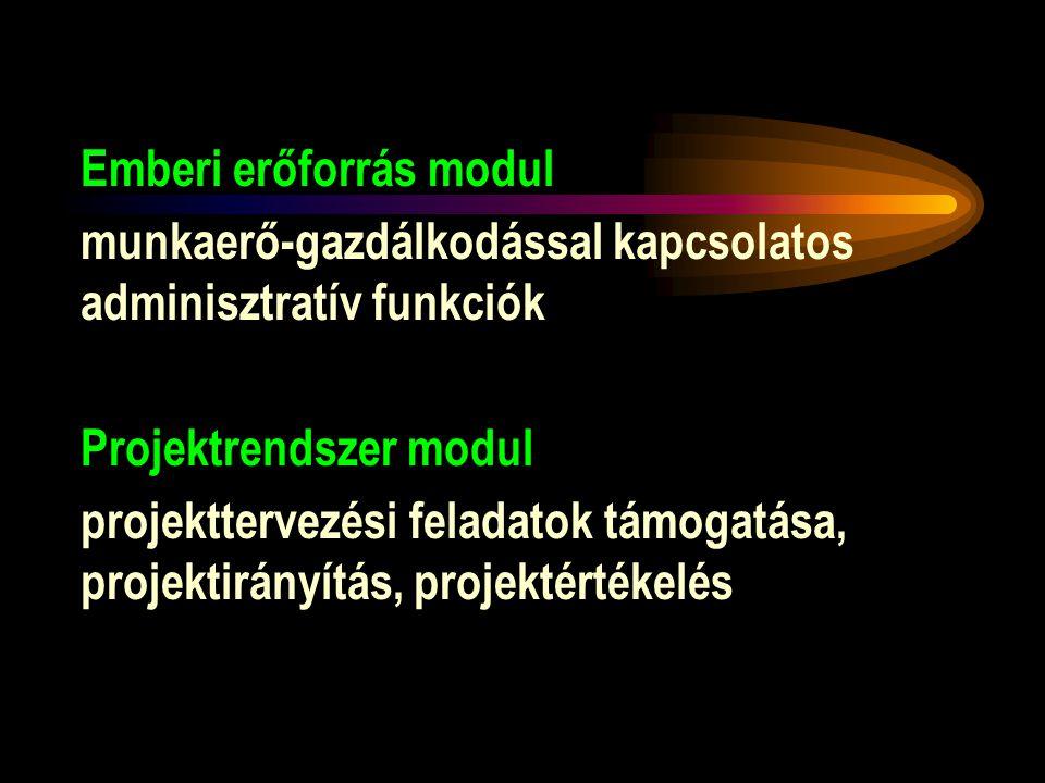 Emberi erőforrás modul