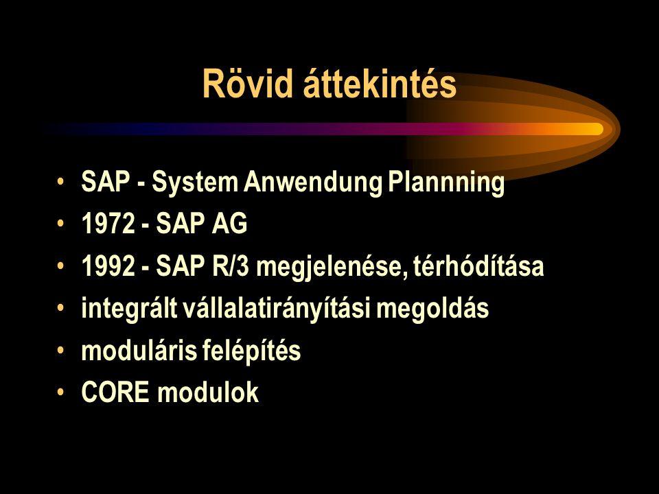 Rövid áttekintés SAP - System Anwendung Plannning 1972 - SAP AG