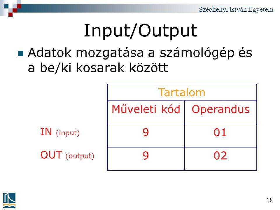 Input/Output Adatok mozgatása a számológép és a be/ki kosarak között