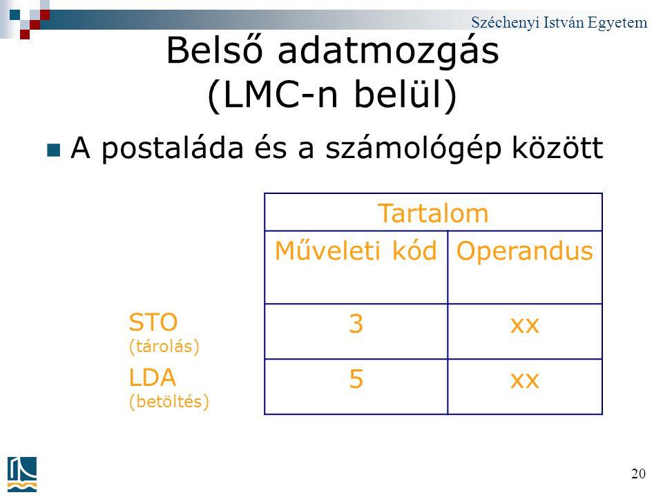 Belső adatmozgás (LMC-n belül)