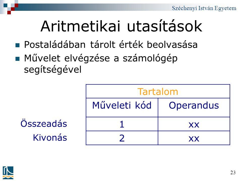 Aritmetikai utasítások