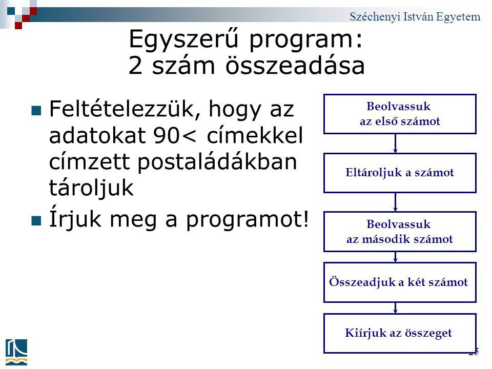 Egyszerű program: 2 szám összeadása