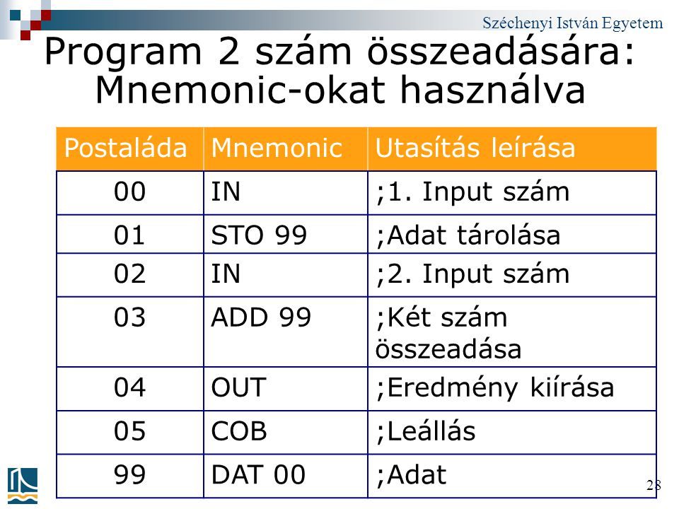 Program 2 szám összeadására: Mnemonic-okat használva