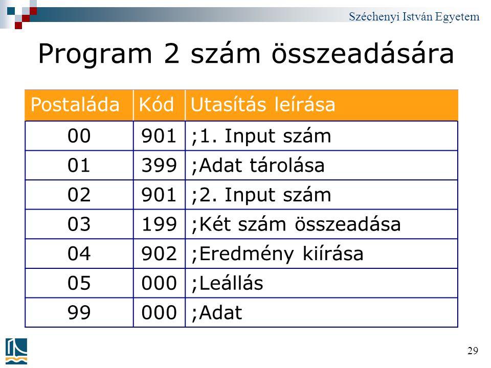 Program 2 szám összeadására