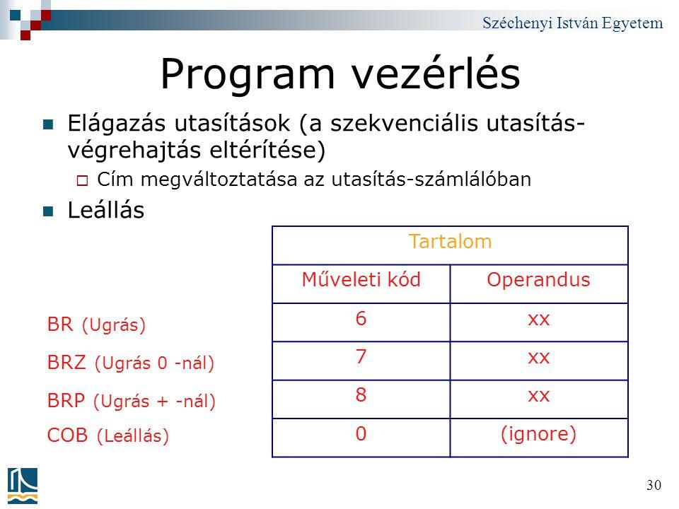 Program vezérlés Elágazás utasítások (a szekvenciális utasítás-végrehajtás eltérítése) Cím megváltoztatása az utasítás-számlálóban.