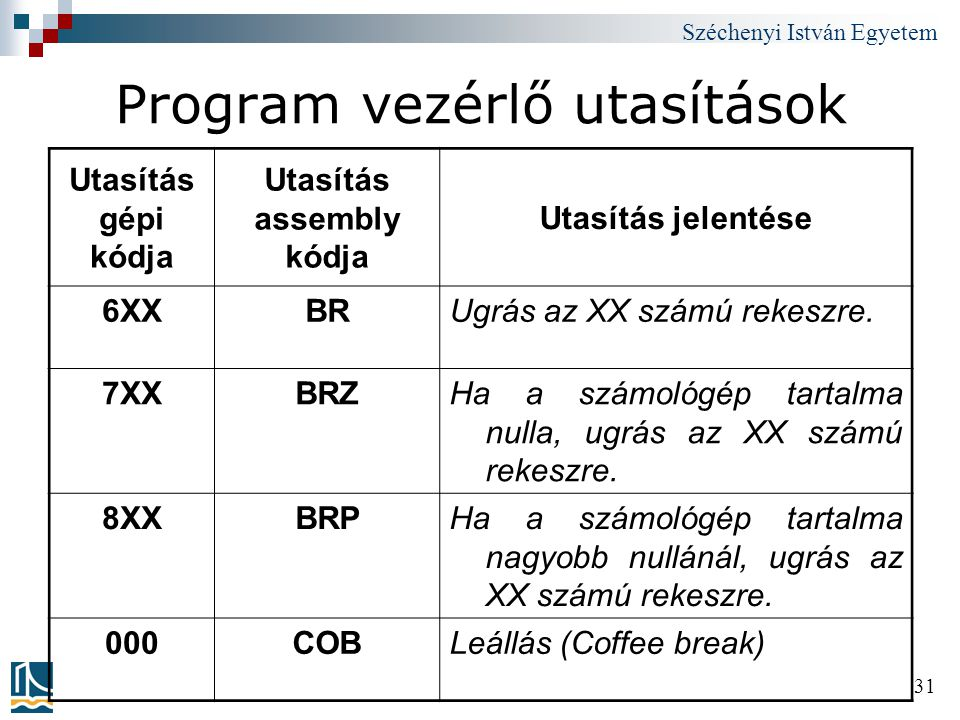 Program vezérlő utasítások