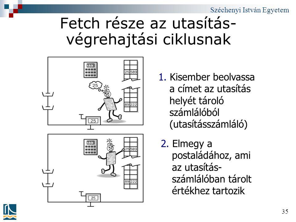 Fetch része az utasítás-végrehajtási ciklusnak