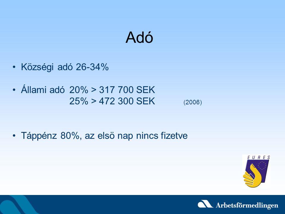 Adó Községi adó 26-34% Állami adó 20% > 317 700 SEK 25% > 472 300 SEK (2006) Táppénz 80%, az elsö nap nincs fizetve.