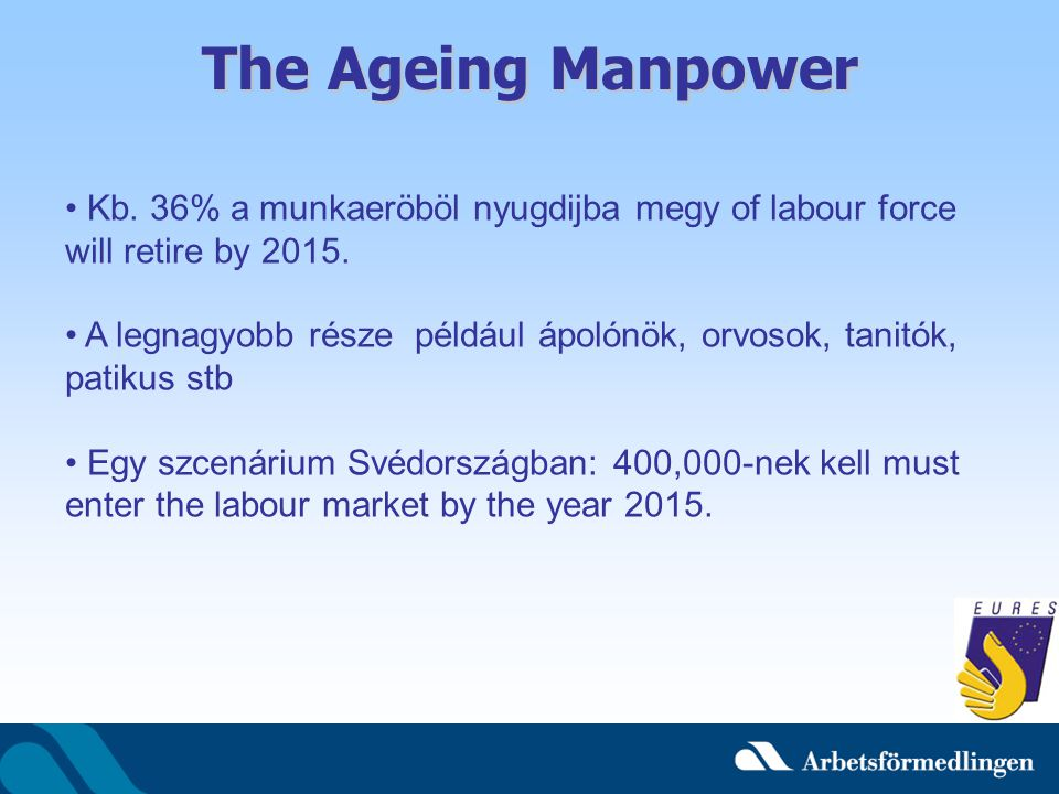 The Ageing Manpower Kb. 36% a munkaeröböl nyugdijba megy of labour force will retire by 2015.