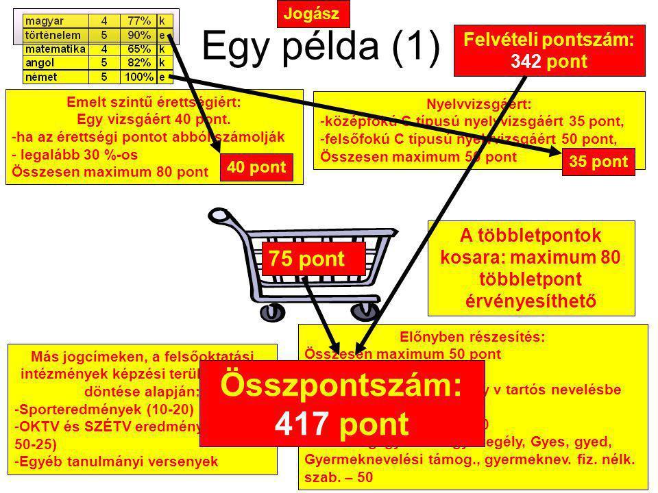 Egy példa (1) Összpontszám: 417 pont 75 pont