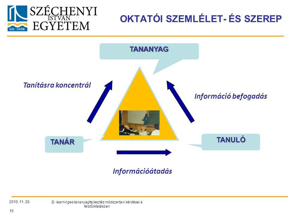 OKTATÓI SZEMLÉLET- ÉS SZEREP