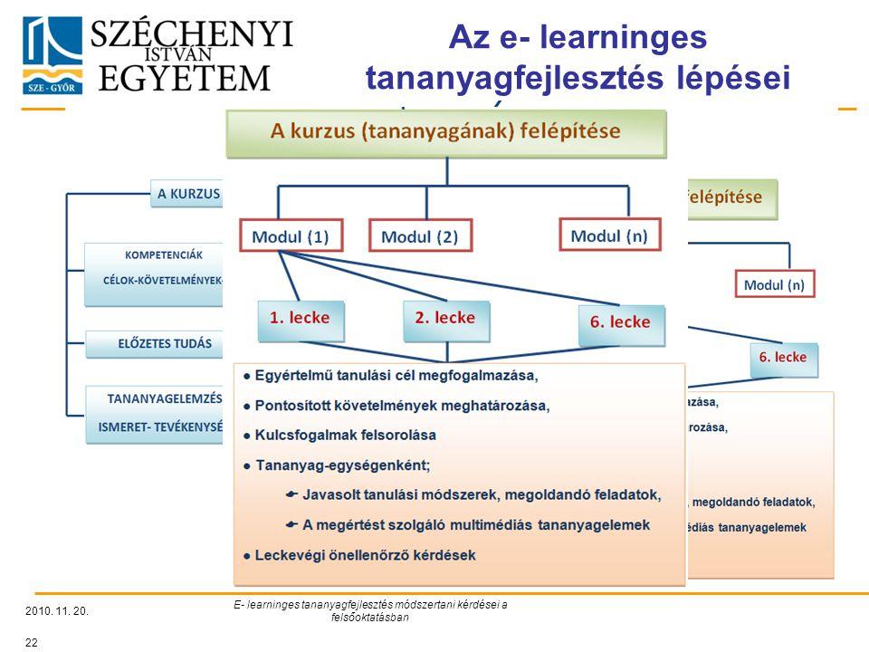 Az e- learninges tananyagfejlesztés lépései