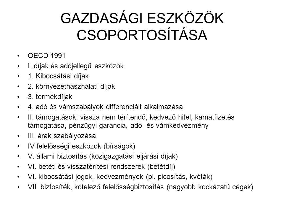 GAZDASÁGI ESZKÖZÖK CSOPORTOSÍTÁSA
