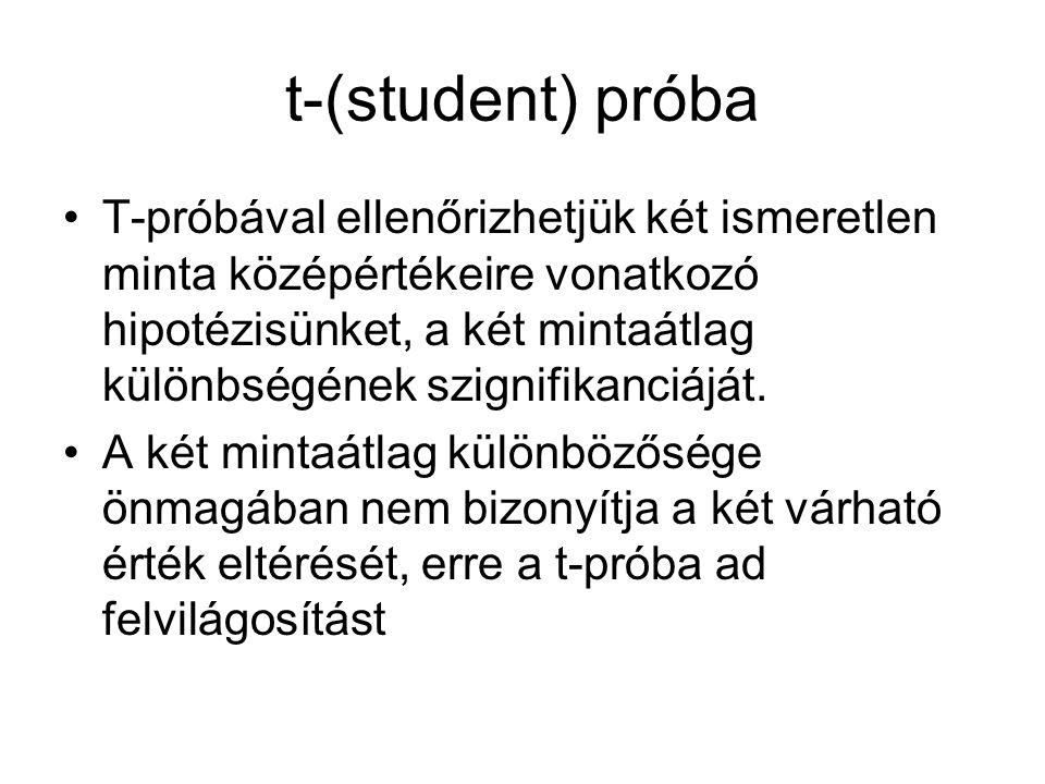 t-(student) próba