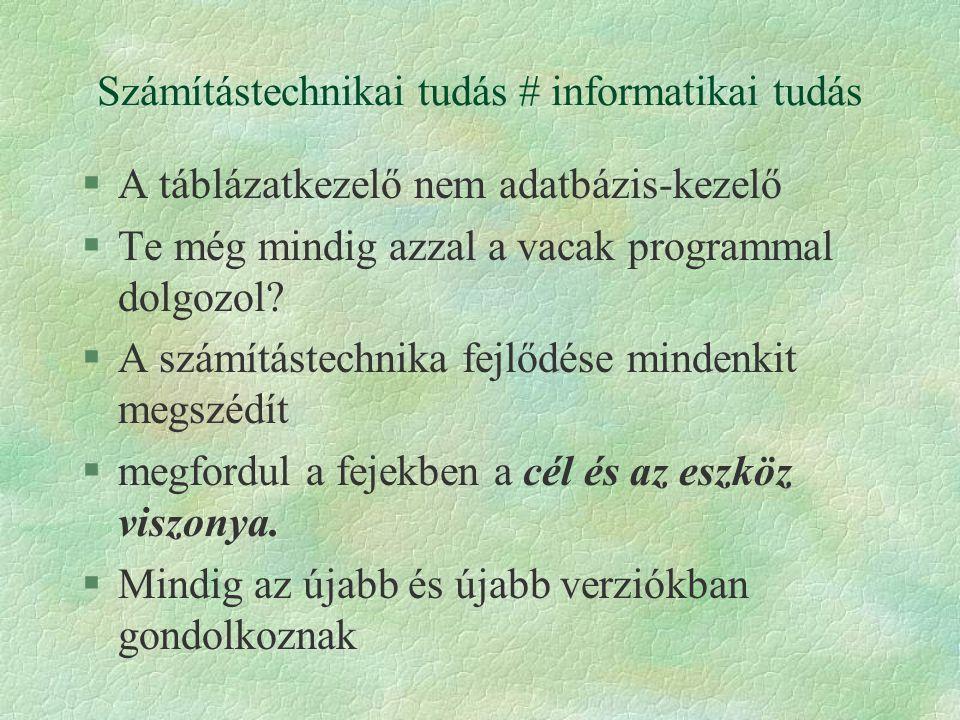 Számítástechnikai tudás # informatikai tudás