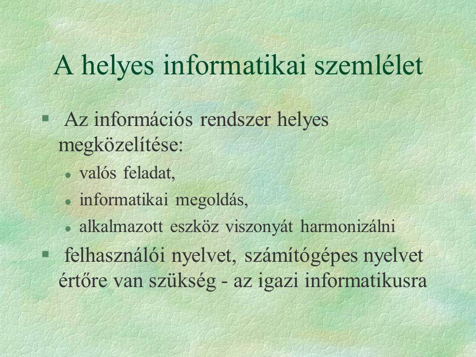 A helyes informatikai szemlélet