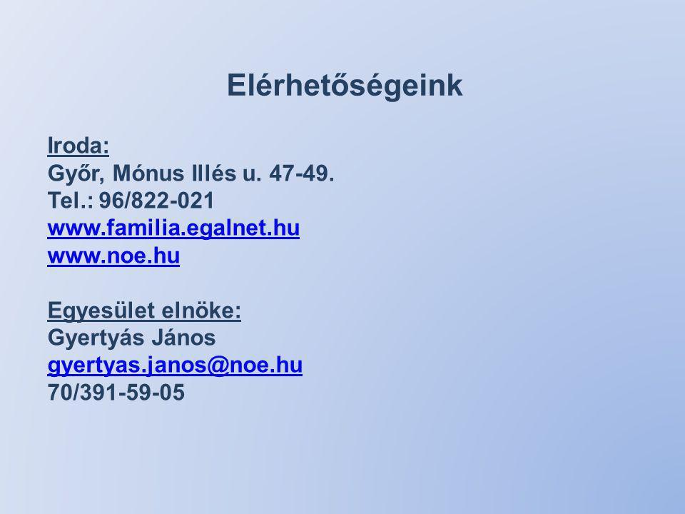 Elérhetőségeink Iroda: Győr, Mónus Illés u. 47-49. Tel.: 96/822-021