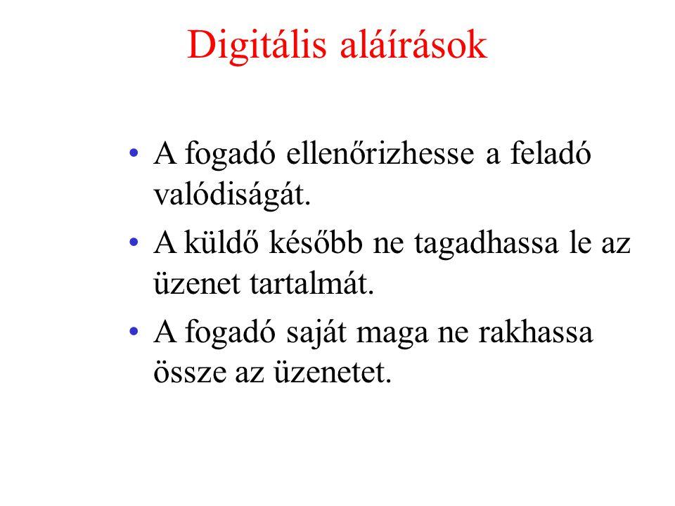 Digitális aláírások A fogadó ellenőrizhesse a feladó valódiságát.