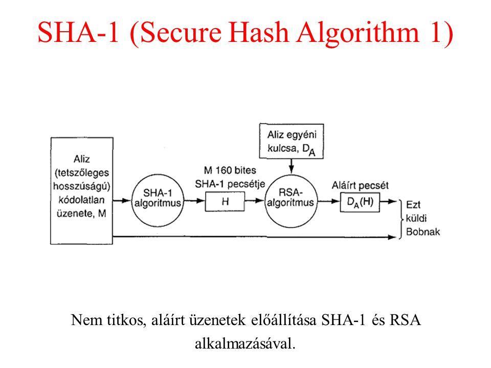 SHA-1 (Secure Hash Algorithm 1)