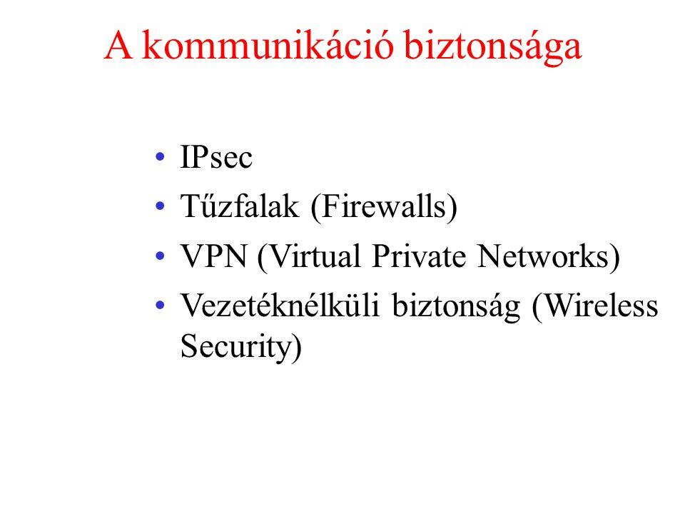 A kommunikáció biztonsága