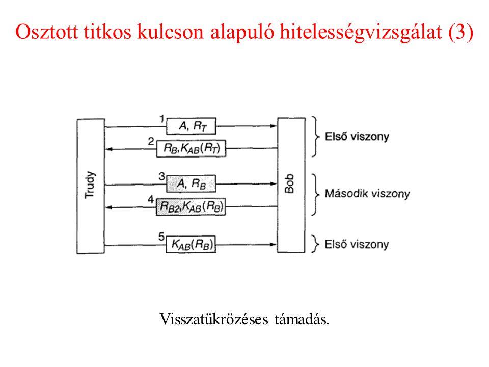 Osztott titkos kulcson alapuló hitelességvizsgálat (3)