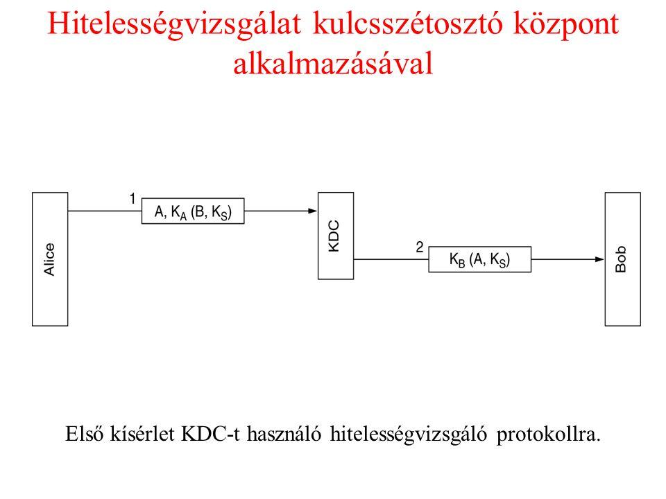 Hitelességvizsgálat kulcsszétosztó központ alkalmazásával