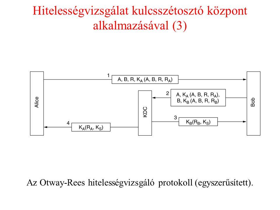 Hitelességvizsgálat kulcsszétosztó központ alkalmazásával (3)