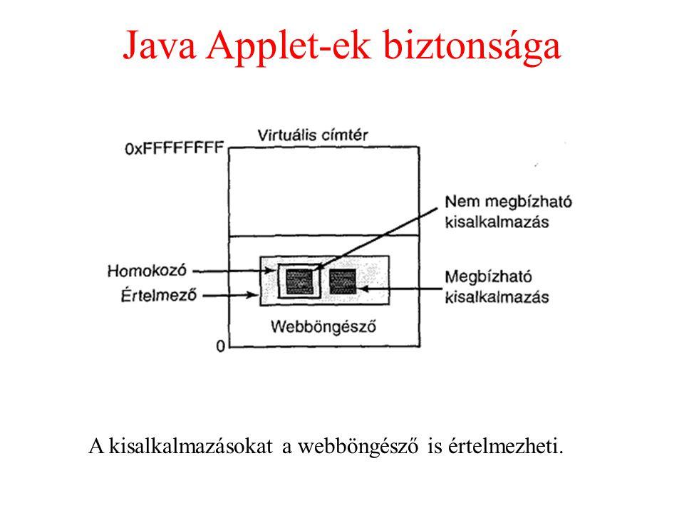 Java Applet-ek biztonsága