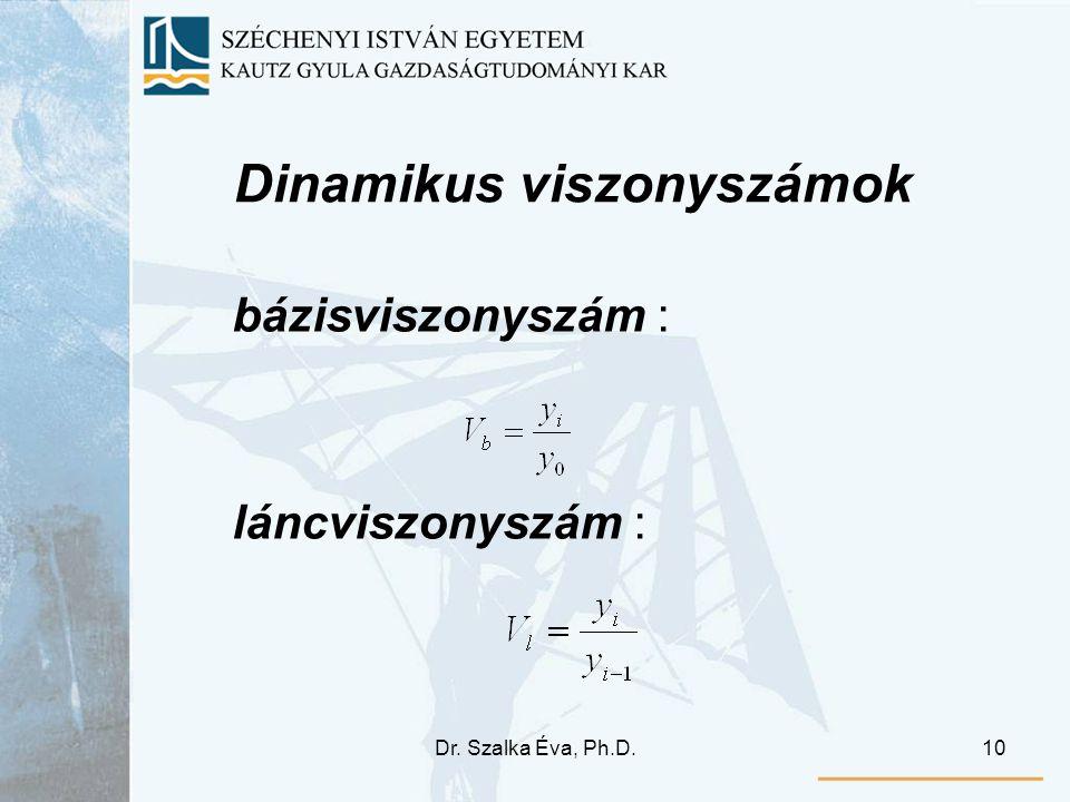 Dinamikus viszonyszámok