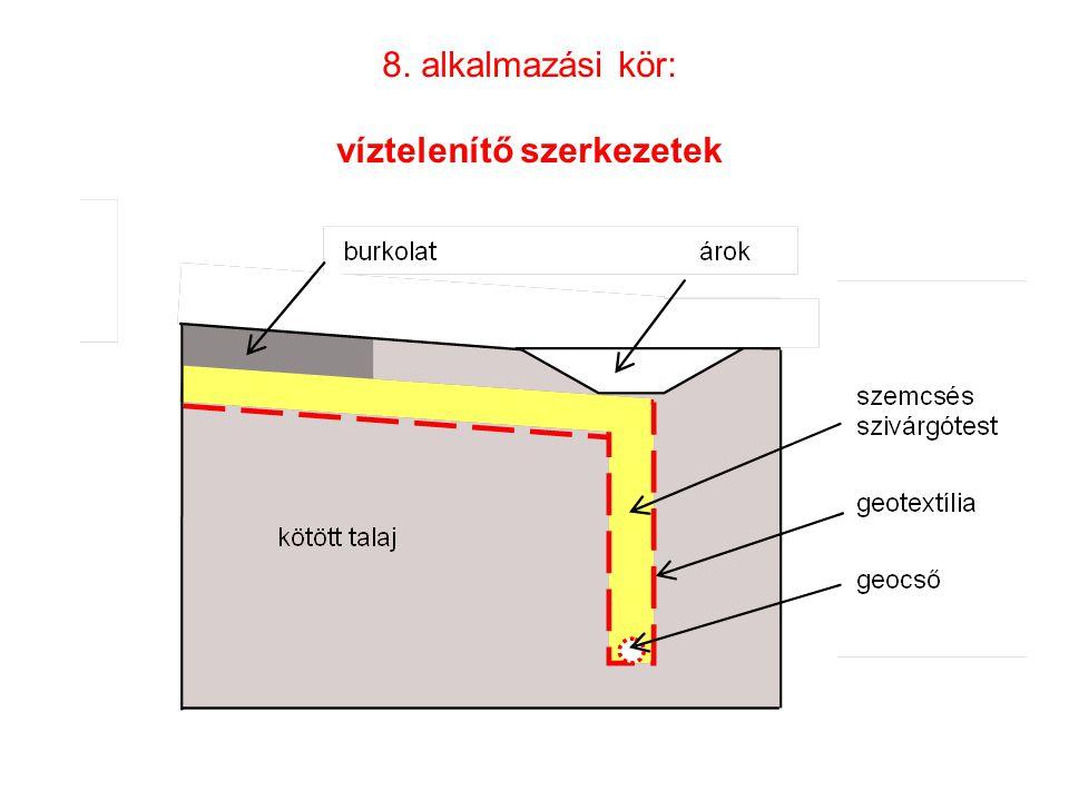 8. alkalmazási kör: víztelenítő szerkezetek