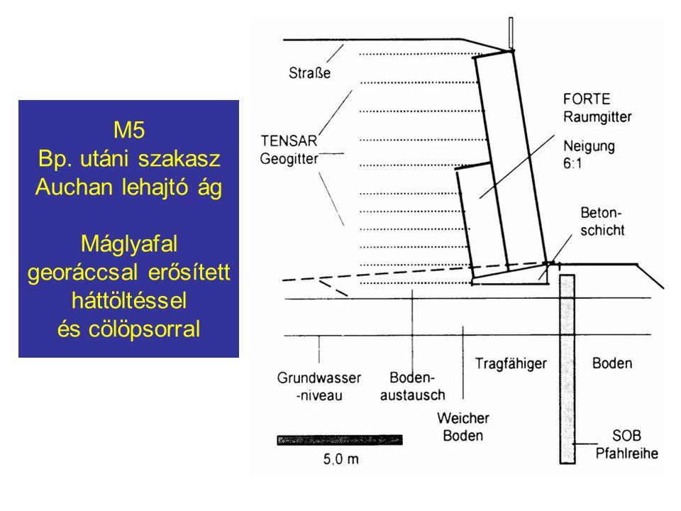M5 Bp. utáni szakasz Auchan lehajtó ág Máglyafal georáccsal erősített háttöltéssel és cölöpsorral