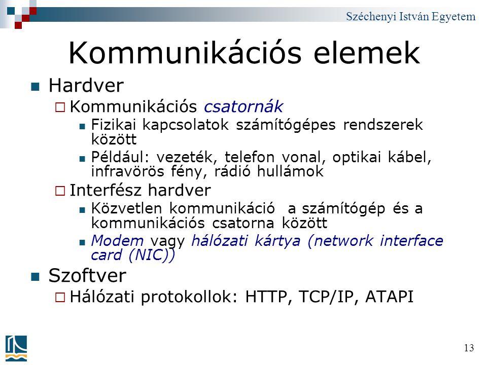 Kommunikációs elemek Hardver Szoftver Kommunikációs csatornák