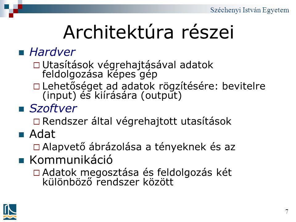 Architektúra részei Hardver Szoftver Adat Kommunikáció