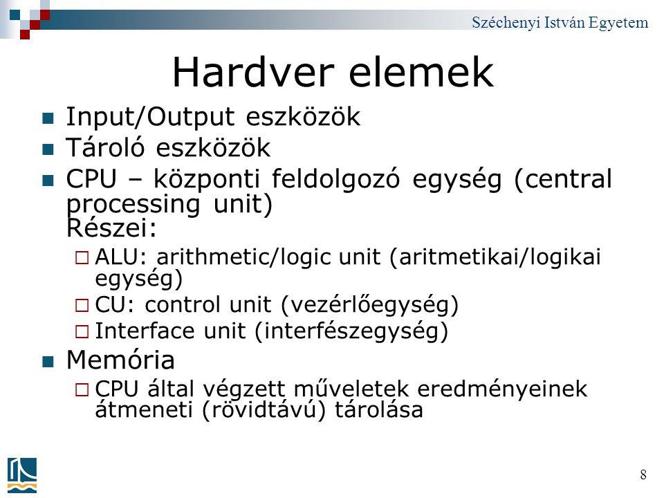 Hardver elemek Input/Output eszközök Tároló eszközök