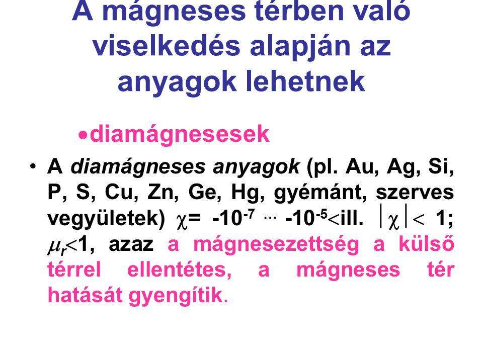 A mágneses térben való viselkedés alapján az anyagok lehetnek