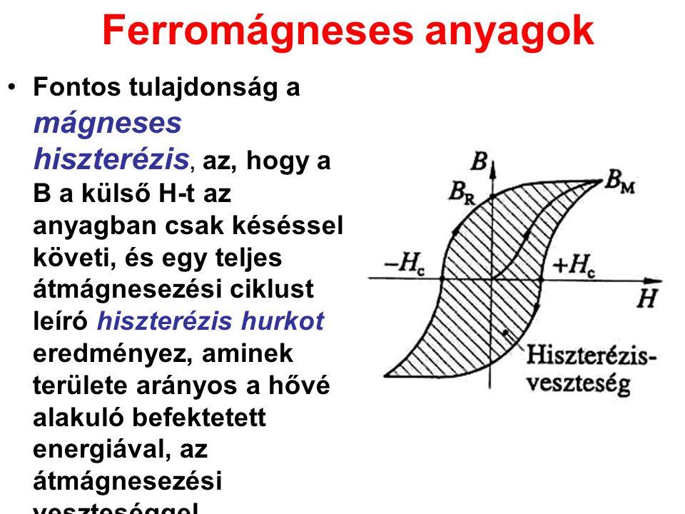 Ferromágneses anyagok
