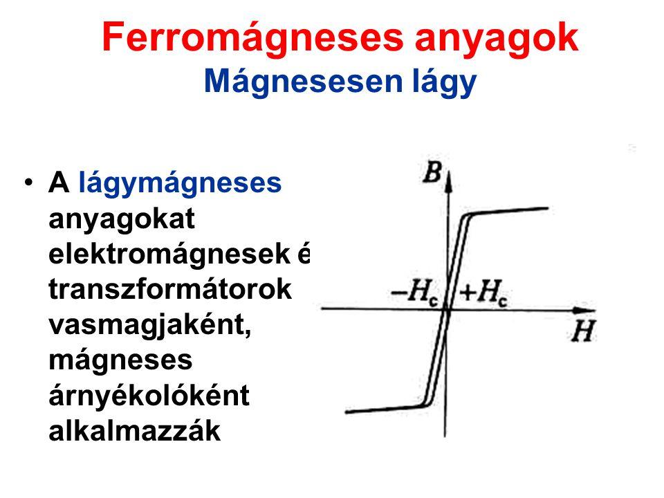 Ferromágneses anyagok Mágnesesen lágy